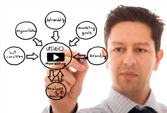 Video-Marketing-Services-01